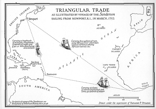 Map of the Triangle Trade