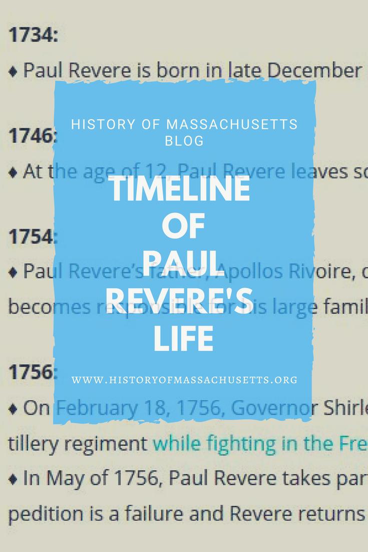 Paul Revere Timeline History Of Massachusetts Blog