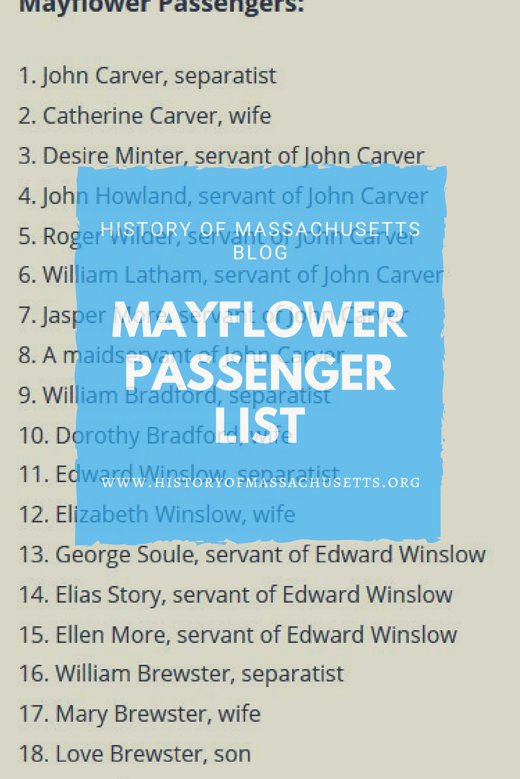 Mayflower Passenger List