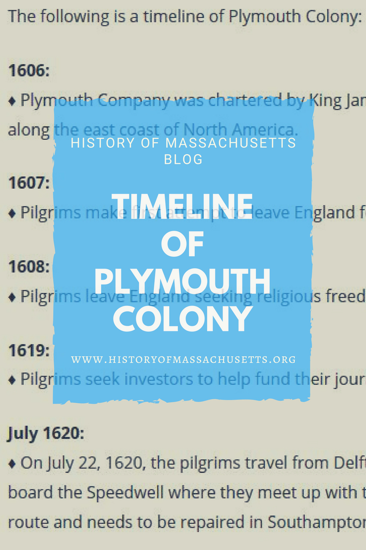 Timeline of Plymouth Colony