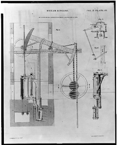 James Watt's double steam engine from his specification of 1782, illustration from 1822